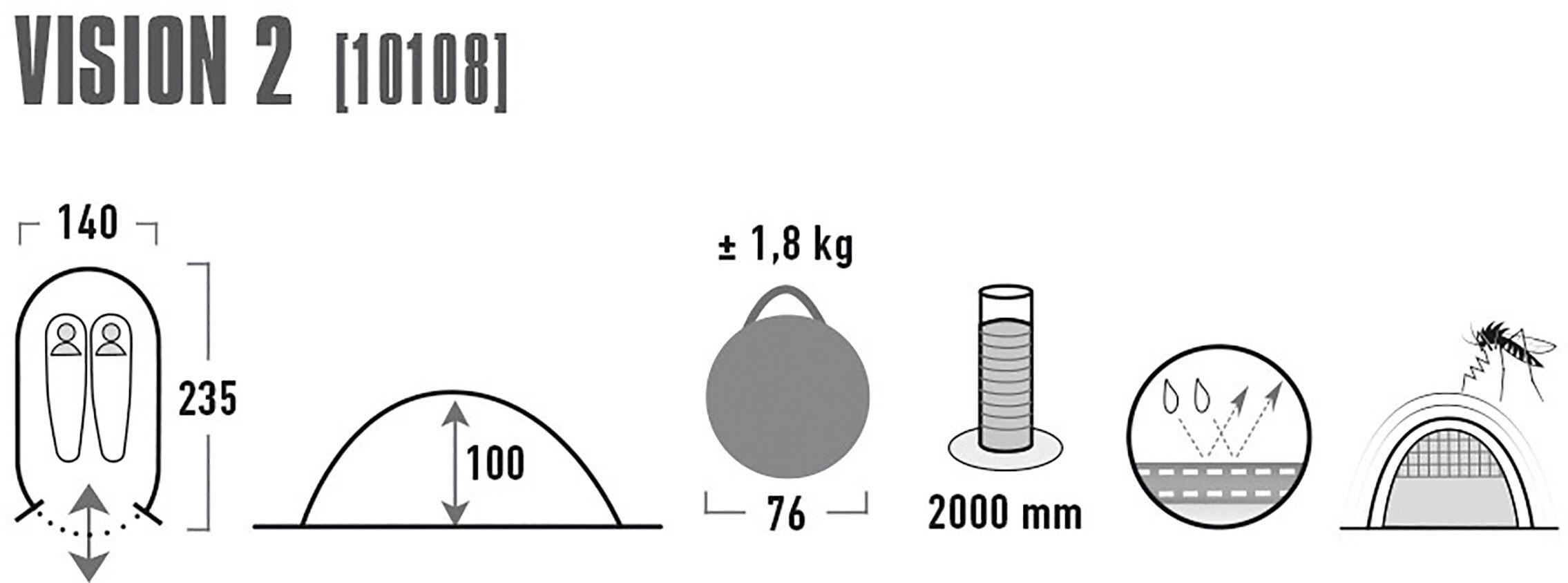 3280ac2a0b4 ▷ High Peak Vision 2 Tent Green/Phantom online bei Bikester.ch